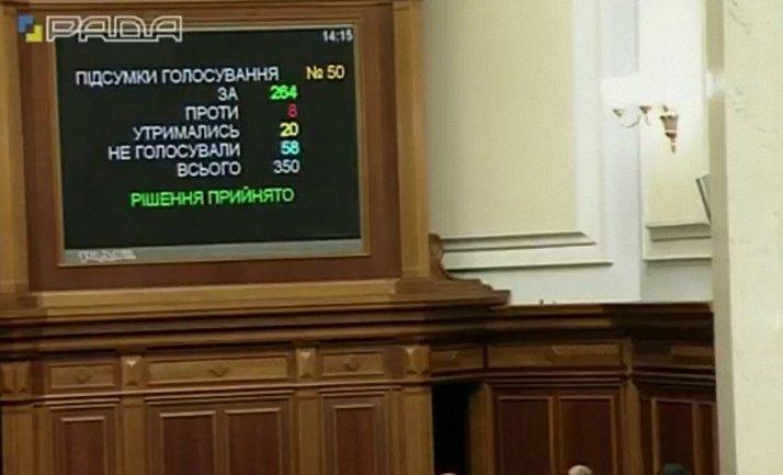 Нардепы приняли поправки Кабмина к бюджету на 2017-й год - фото 1