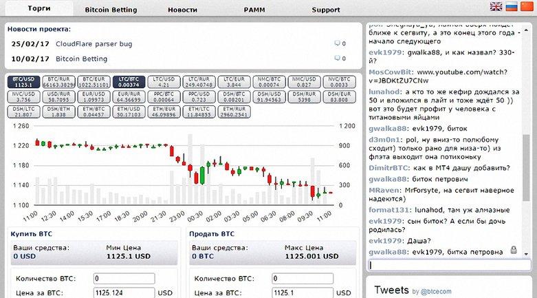 Биржа криптовалют BTC-E остановила работу - фото 1