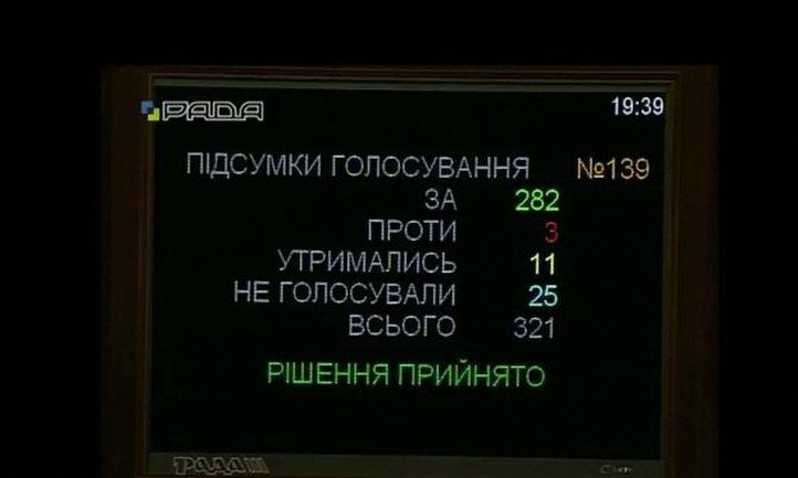 Нардепы приняли правительственный законопроект о пенсионной реформе - фото 1