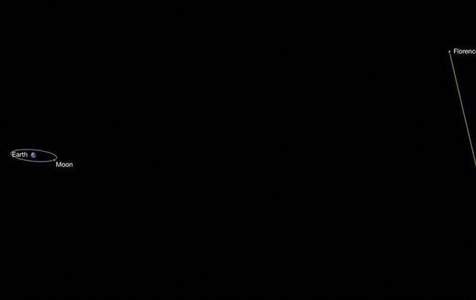 Астероид Флоренс прошел возле Земли - фото 1
