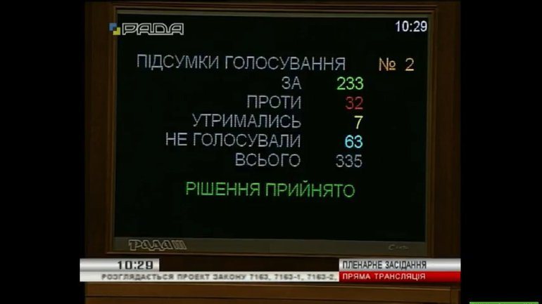 Верховна Рада признала Россию агрессором - фото 1