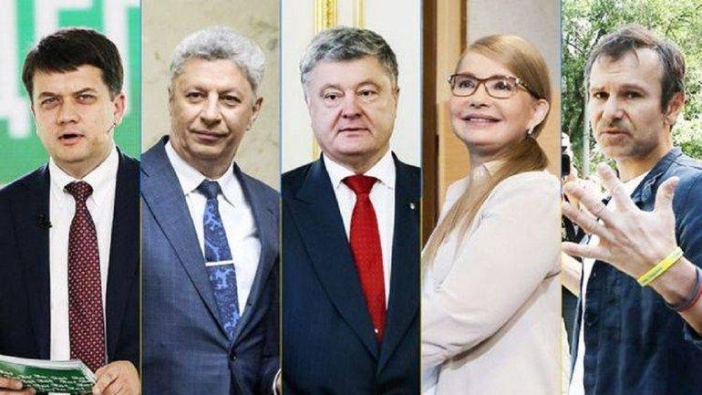Выборы 2019: ЦИК посчитала 100% голосов - фото 1